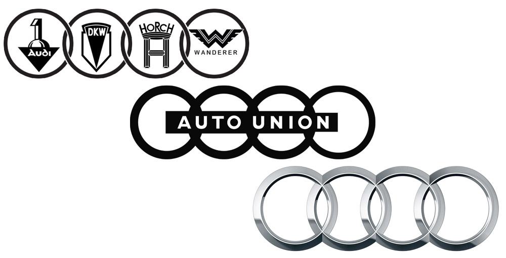 Origen de Audi